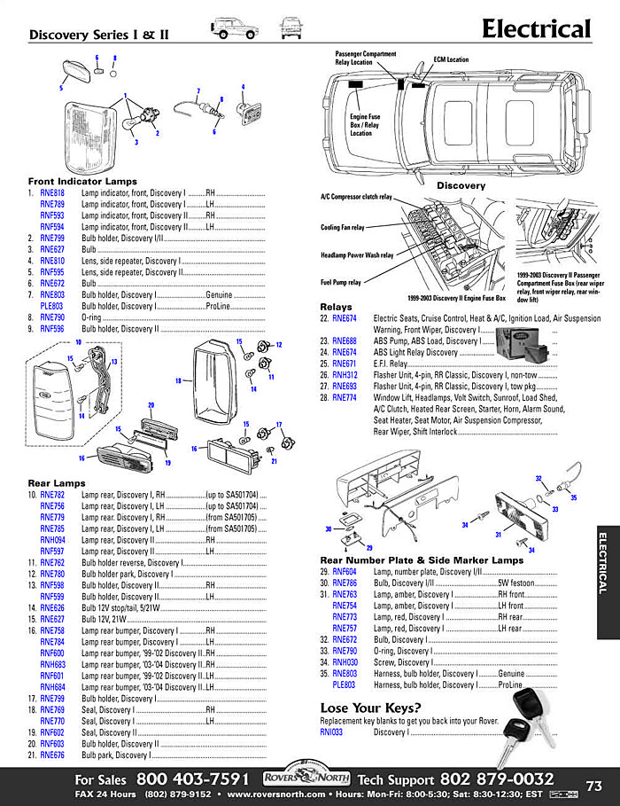 land rover discovery 3 radio wiring diagram dog vital organs ii electrical switches and relay rovers north relays