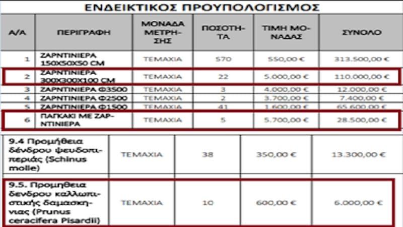 Παγκάκι με ζαρντινιέρα: 5.700€ - Ζαρντινιέρα (χωρίς παγκάκι): 5.000€
