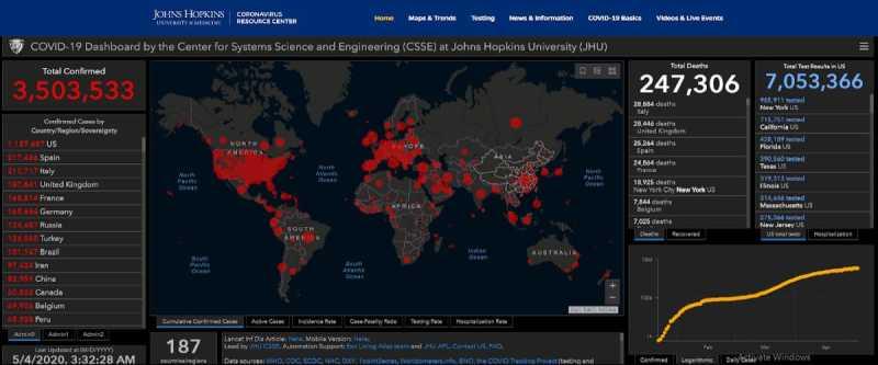 Οι θάνατοι από Covid-19 συγκριτικά με άλλες αιτίες παγκοσμίως
