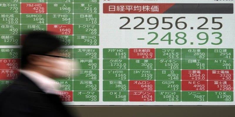 Χρηματιστήριο Κίνας