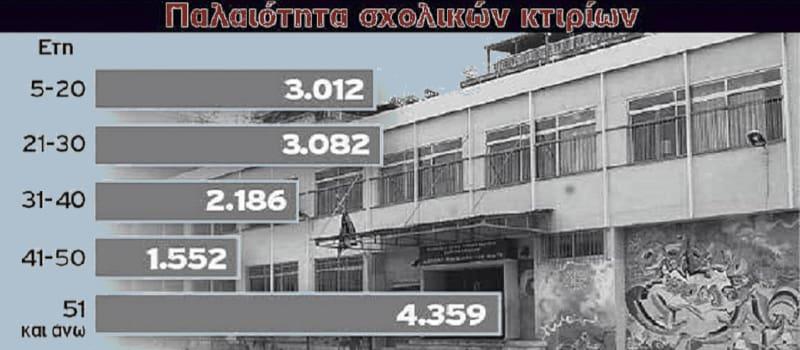 Ανακοίνωση με αφορμή την έντονη σεισμική δραστηριότητα σε Ελλάδα και Βαλκάνια