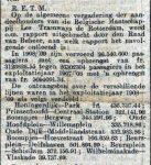 19100202-jaaroverzicht-1909-rn