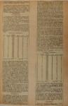 25 oktober 1928 Verbetering tramnet Rotterdam; 3e deel artikel, (verzameling Hans Kaper)