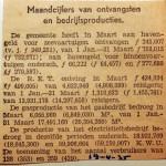 19350419 Maandcijfers in maart