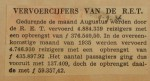 19360909 resultaten RET in augustus, verzameling Hans Kaper