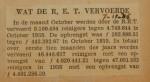 19361107 resultaten RET in oktober, verzameling Hans Kaper