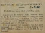 19380504 resultaten RET april, verzameling Hans Kaper