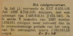 19380703 resultaten RET juli, verzameling Hans Kaper
