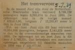 19390705 resultaten RET juni, verzameling Hans Kaper