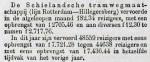 18920603 Vervoerscijffers Schielandsche. (RN)