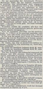 18960317 Jaarverslag. (NvdD)