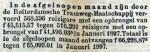 18980202 Vervoerscijfers. (RN)