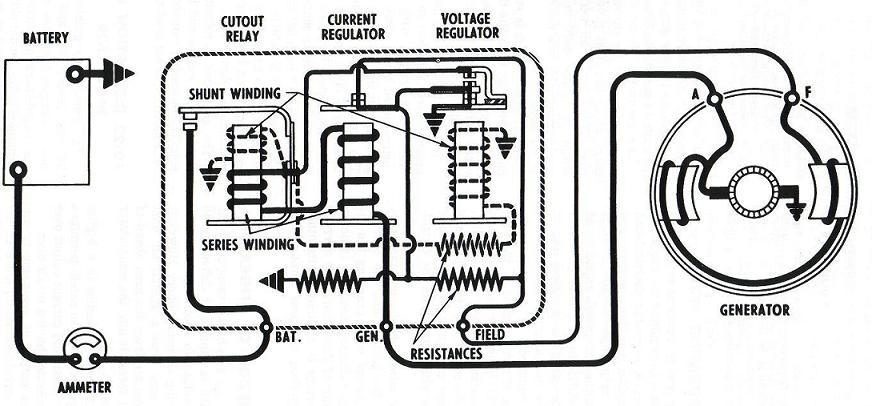 Alternator and Generator Theory