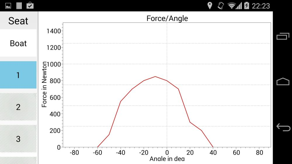 medium resolution of rowing force curve