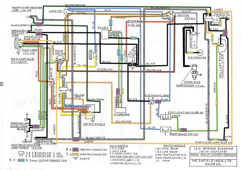 medium resolution of amazing royal enfield bullet wiring diagram embellishment best rh oursweetbakeshop info royal enfield bullet 350 wiring