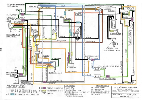 small resolution of amazing royal enfield bullet wiring diagram embellishment best rh oursweetbakeshop info royal enfield bullet 350 wiring