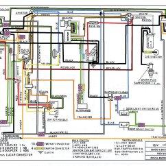 Royal Enfield Bullet Wiring Diagram 7 Way Trailer Schémas électriques En Couleurs Le Site