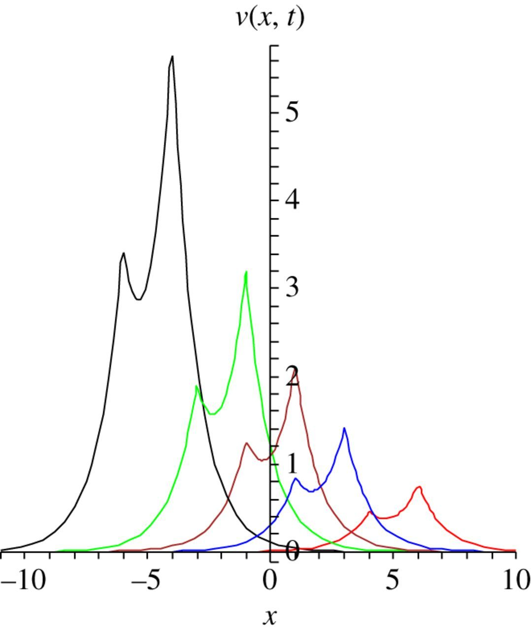 A new two-component integrable system with peakon