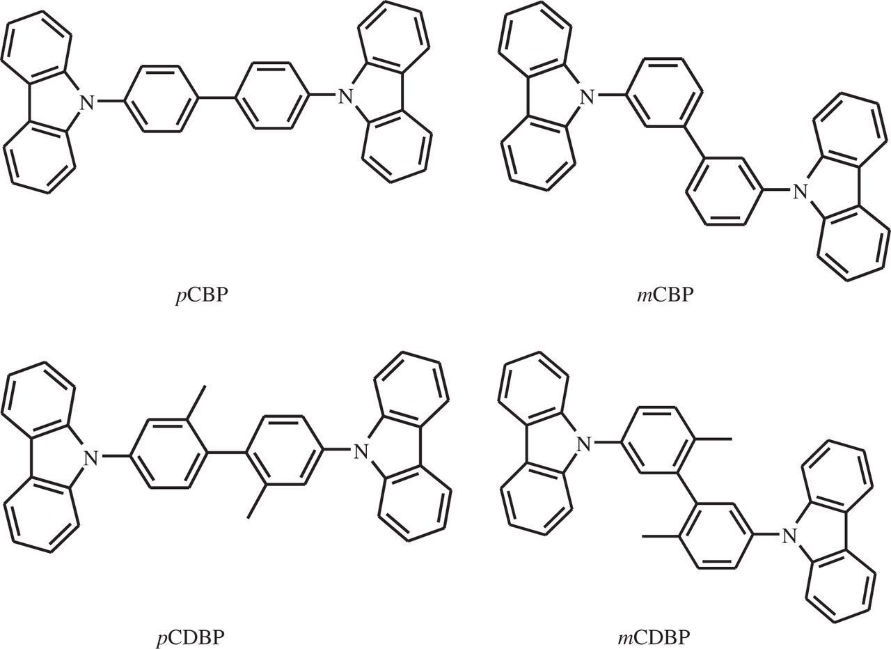 Triplet energies and excimer formation in meta- and para