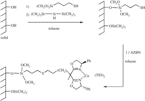 Hybrid organic–inorganic structured materials as single