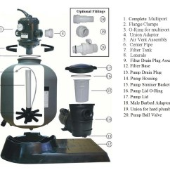 Hayward De Filter Parts Diagram Carrier Infinity Touch Wiring Dirt In Swimming Pool How To Remove