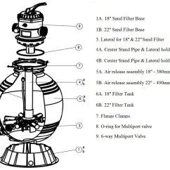 Swimming Pool Sand Filter Diagram 5 Pin Relay Wiring Horn Honda Wave 125 System Imageresizertool Com