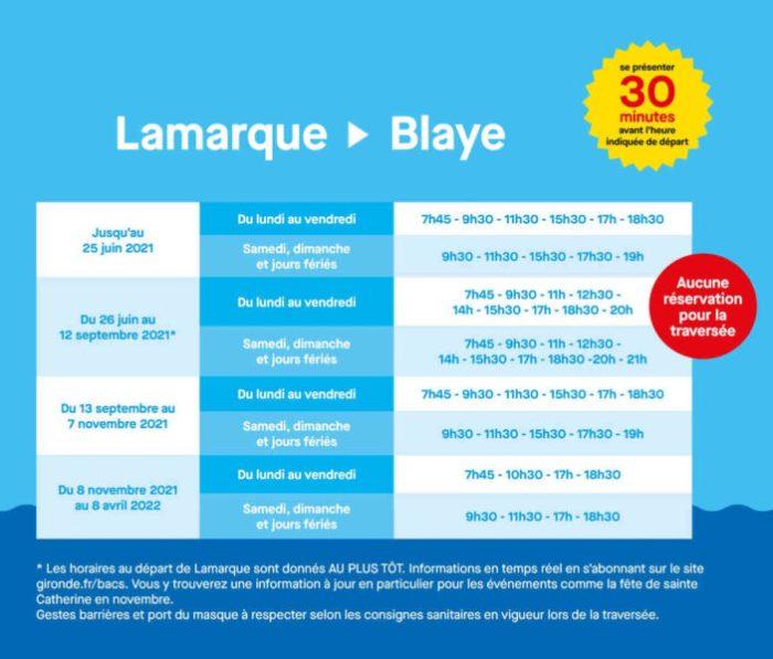 Tarifs et nouveaux horaires du Bac (ferry) Le Verdon - Royan - Blaye - Lamarque 2021/2022