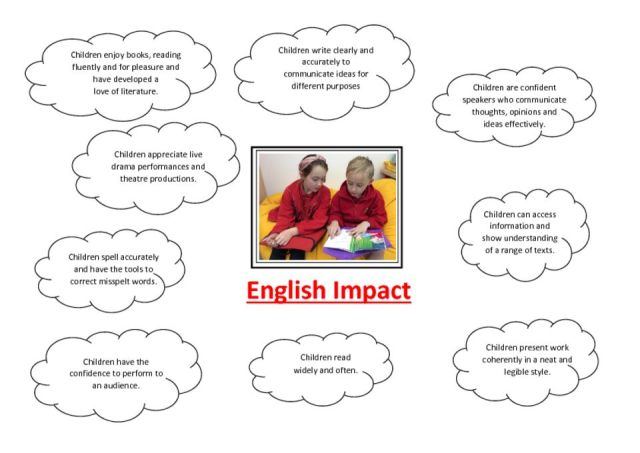 thumbnail of English Impact