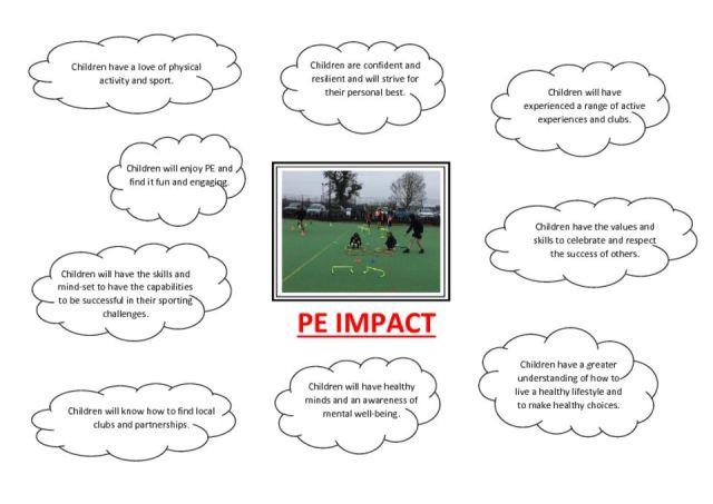 thumbnail of PE Impact