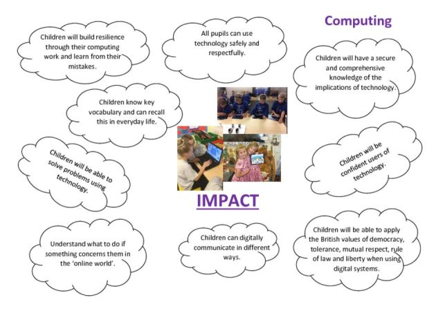 thumbnail of Computing impact