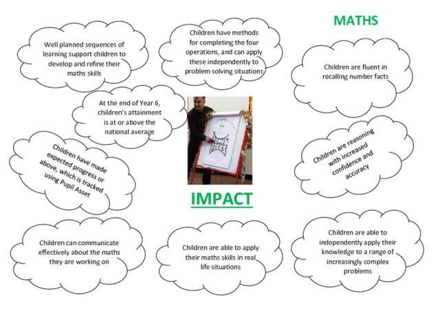 thumbnail of Maths impact