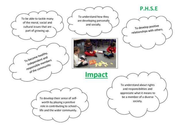 thumbnail of PHSE impact
