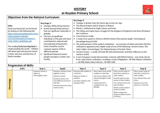 thumbnail of Progression of Skills & Knowledge for History