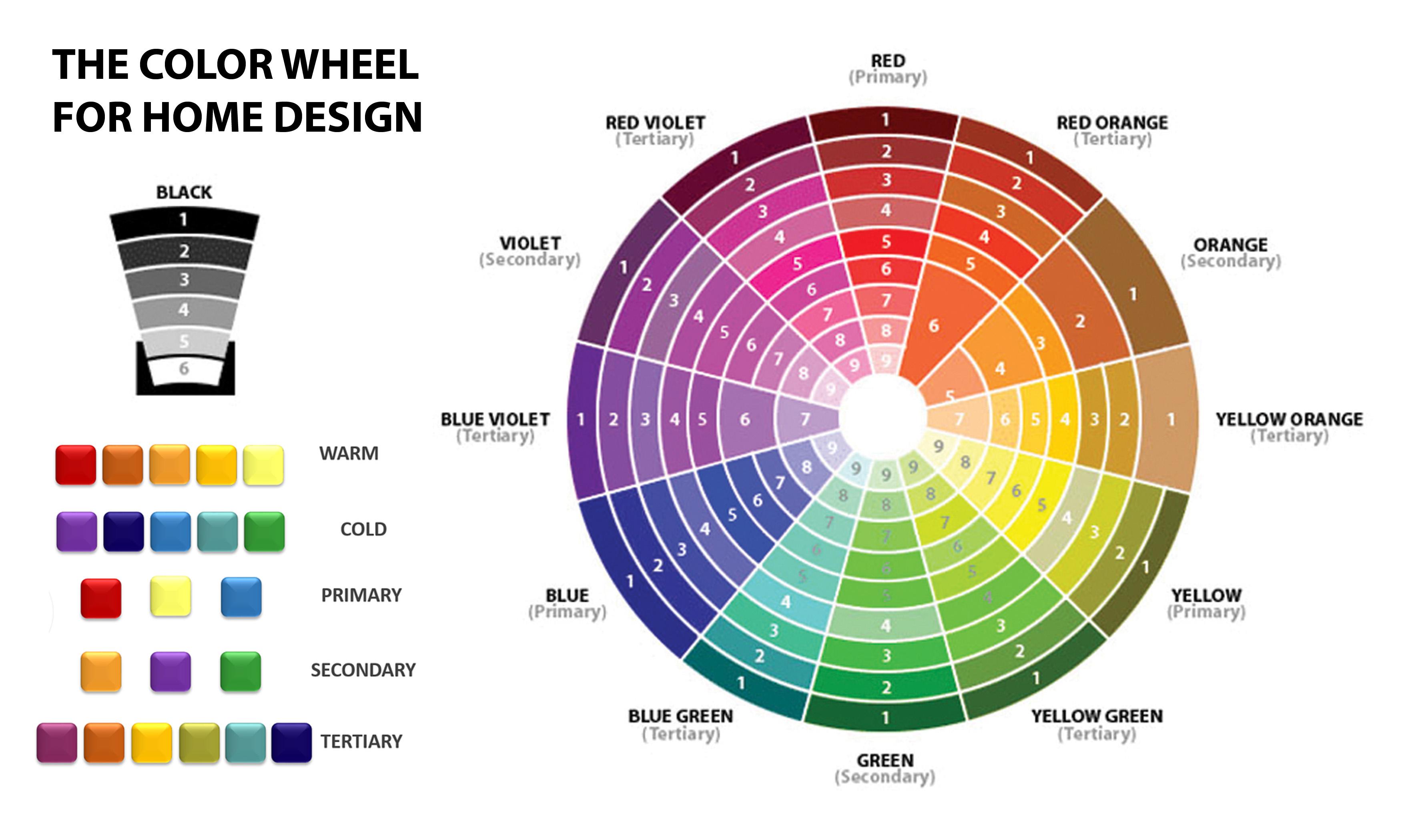 Color wheel for interior design