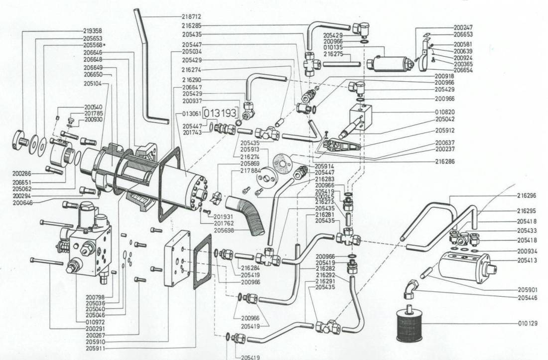 Polar: RPC Machinery INC.