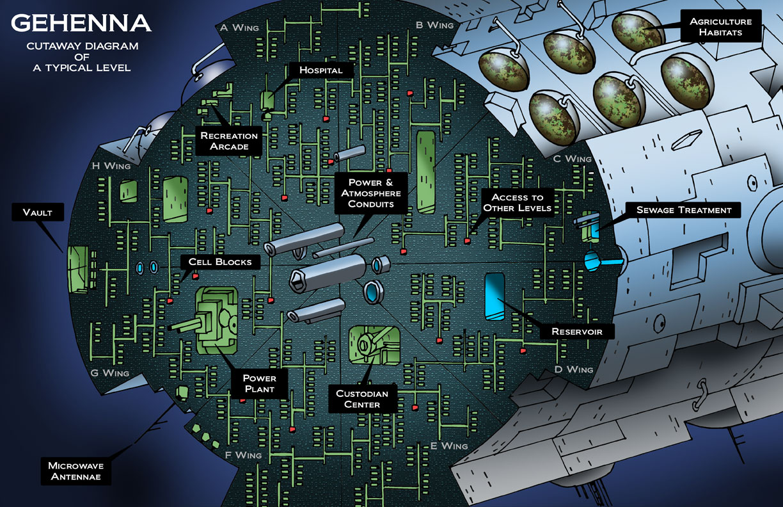 spaceship cutaway diagram viper alarm remote start wiring abandon all hope preview 9 gehenna