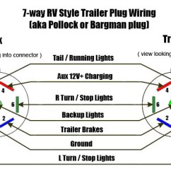 6 Way Trailer Plug Wiring Diagram Dodge Electric Motor Kayak Fault - Ford Truck Enthusiasts Forums