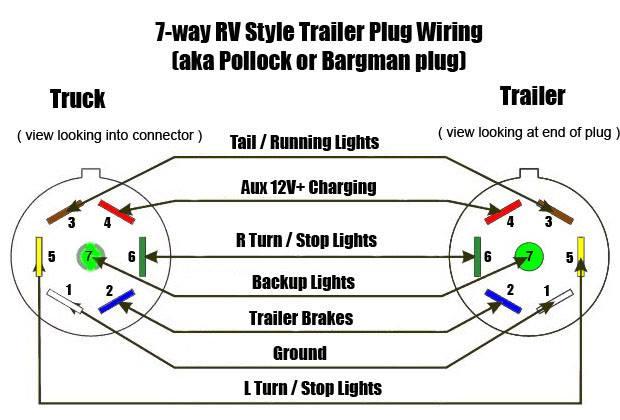Wiring Diagram For A Pj Trailer Powerking