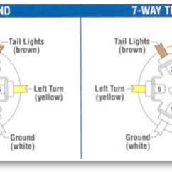 7 Way Round Trailer Plug Wiring Diagram Mechanical Keyboard R-pod Bargman 7-pin Brake / Lights Adapter - Nation Forum