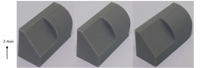 Effect of Layer Height More Significant on Curved and Angled Surfaces
