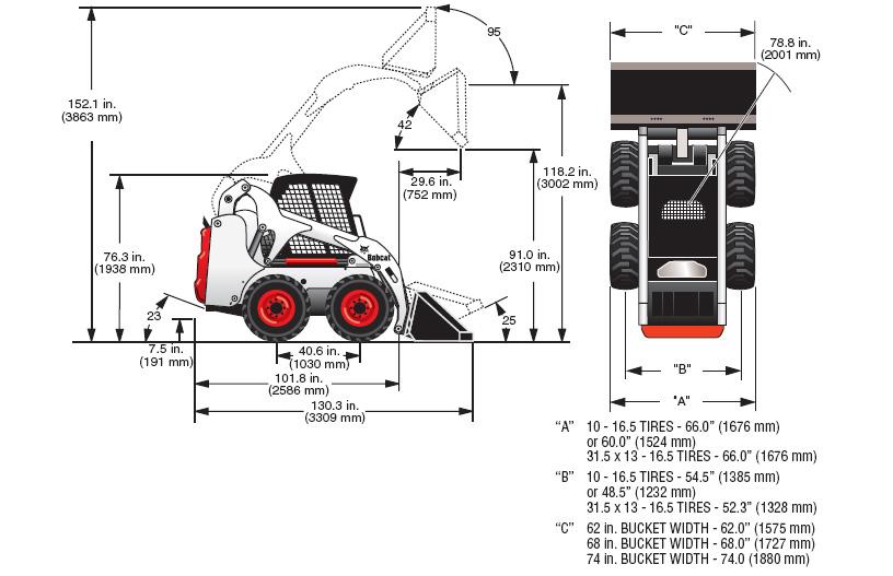 Bobcat S130 Fuse Box Bobcat S175 Wiring Diagram ~ Elsalvadorla