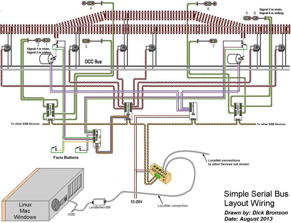 medium resolution of 24v transformer wiring diagram also bachmann engines ho scale wiring hvac wiring diagrams bachmann wiring diagram