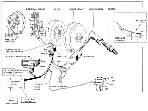 Moteur complet assemblé CGN type origine pour Peugeot 103