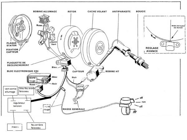 Moteur complet assemblé P2R type origine pour Peugeot 103
