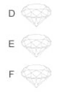 Color Chart For RRP Diamond Manufacturer