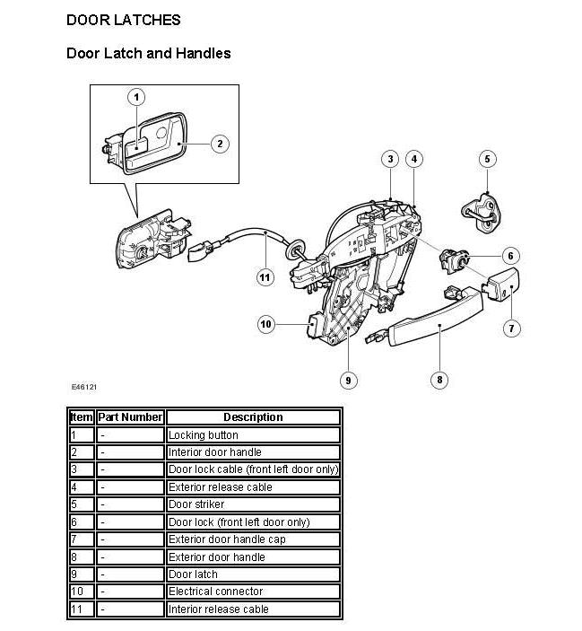 2009 Jaguar Xf Fuse Box Diagram. Jaguar. Auto Wiring Diagram