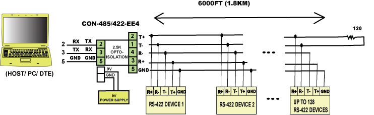rj11 wiring two gang light switch diagram uk 4 wire rs485 rs422 converter converters