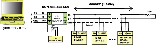 Multi Drop Rs 422 Wiring Diagram Externally Powered Rs232 To Rs485 Rs422 Converter