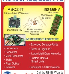 also see our quick reference guide for information concerning rs485 rs422 rs232 and rs423 quick reference guide [ 1145 x 1517 Pixel ]