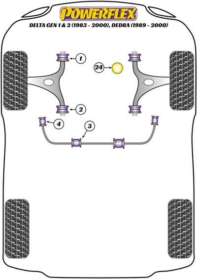 Silentbloc arrière de triangle avant Powerflex pour ALFA